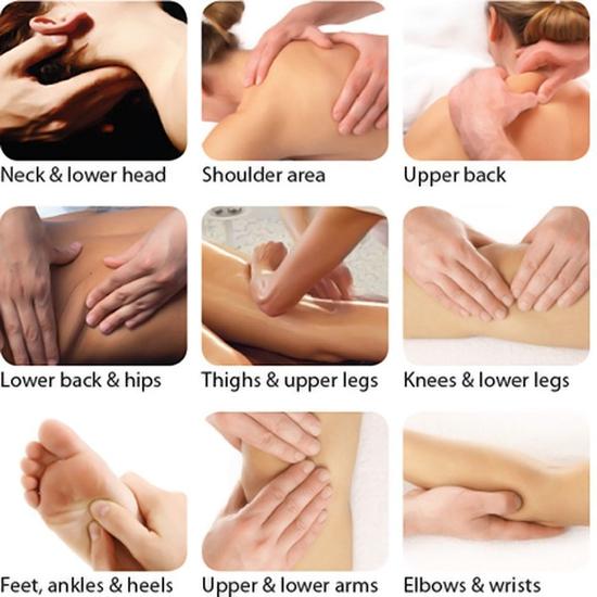 Các bài massage mặt & body nổi tiếng nhất thế giới