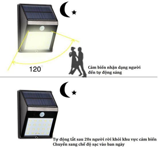Đèn led cảm biến hồng ngoại năng lượng mặt trời 20 bóng led siêu sáng